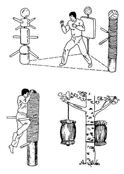 Тренажер для рукопашного боя